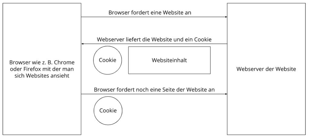 AdSimple_Impressum-Datenschutz